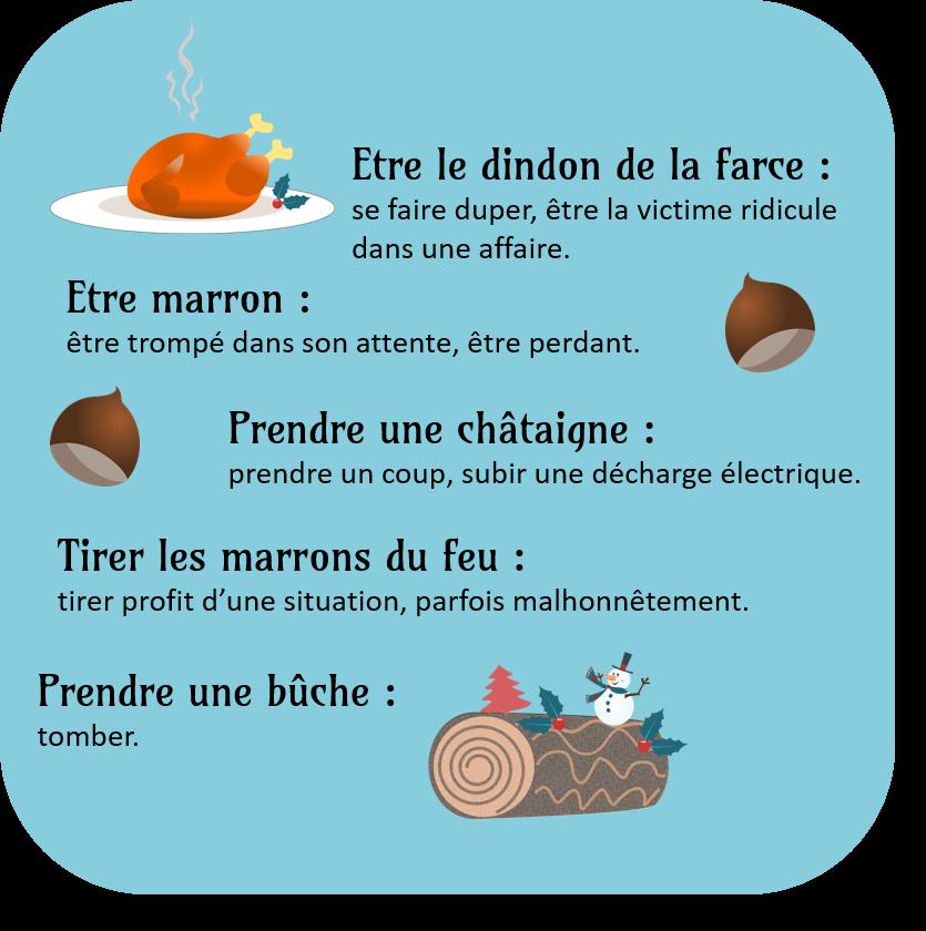 Expressions idiomatiques 1