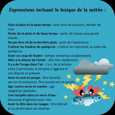 Expressions idiomatiques meteo 2