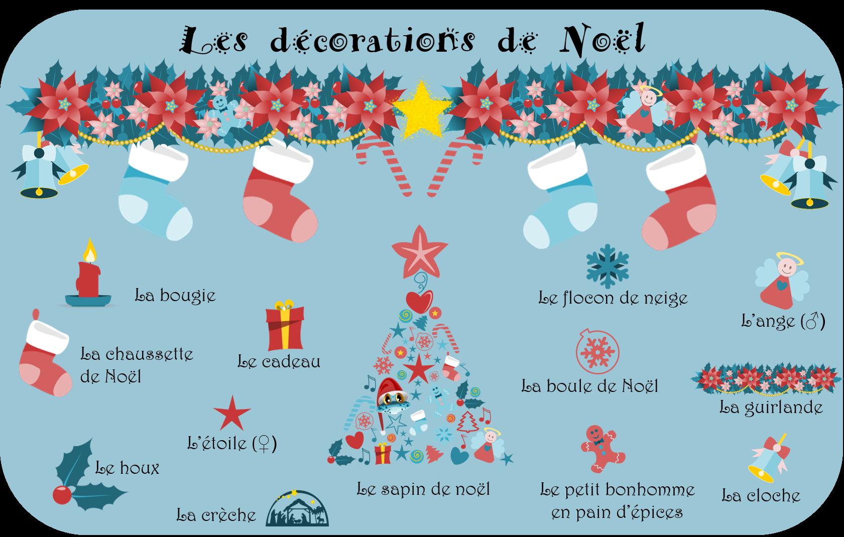 Les décorations de Noël